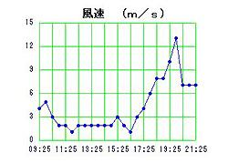 20090114kaze.jpg